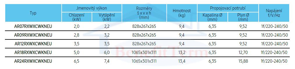 Samsung Wind-Free Standard multisplit 2x1 (2,8 kW a 3,5 kW) včetně montáže 3