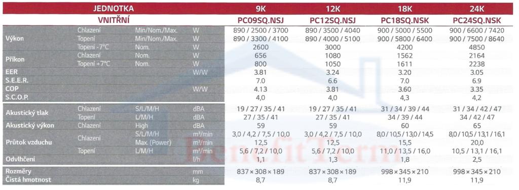 LG Standard Plus multisplit 2x1 (2x 3,5 kW) včetně montáže 3