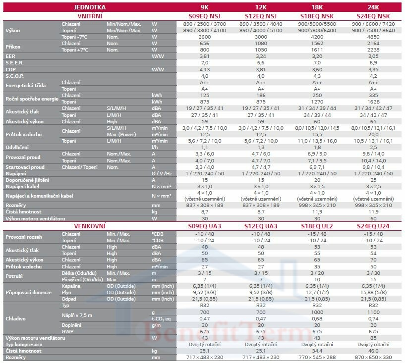 LG Standard S09EQ 2,5 kW včetně montáže 2