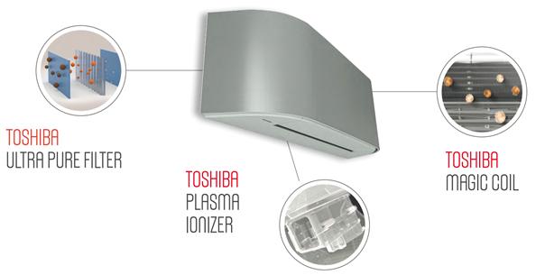 Klimatizace toshiba ultra pure filter