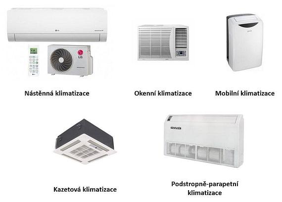 Typy klimatizací